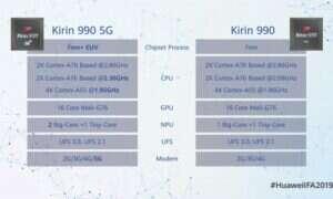 Tak wypada Huawei Mate 30 Pro w AnTuTu