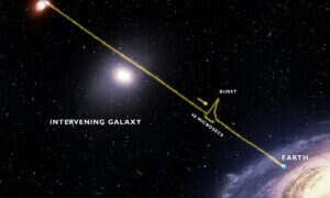 Szybki rozbłysk radiowy pozwolił zrozumieć zachowanie gazu w odległej galaktyce
