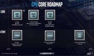Intel może pominąć 10 nm proces produkcyjny procesorów do komputerów stacjonarnych