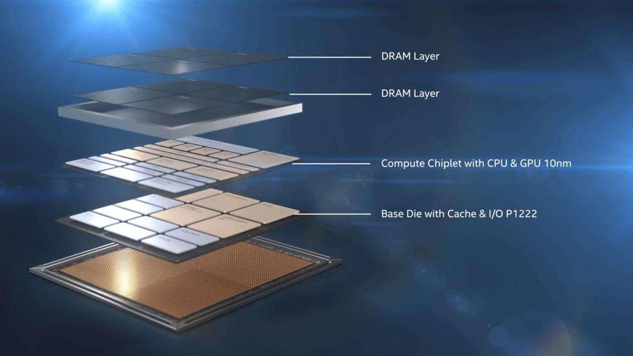 Core i5-L16G7, Intel Lakefield