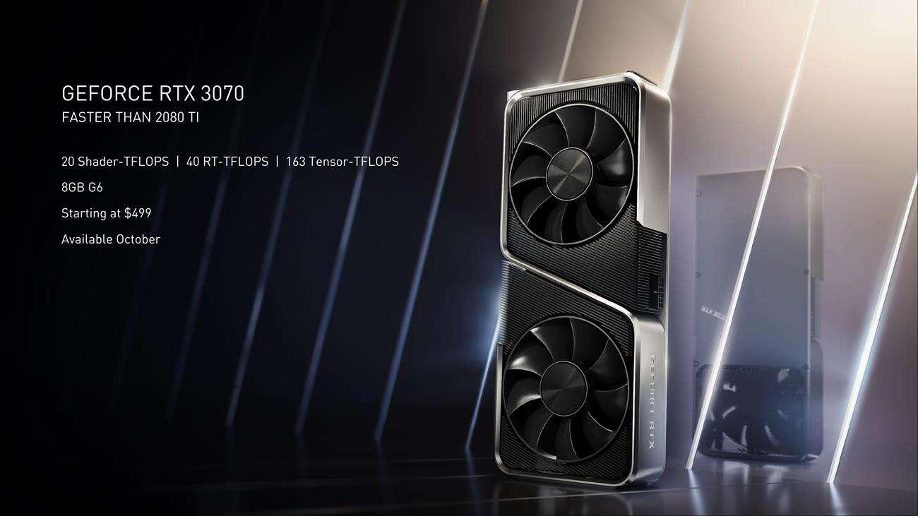 dostępność RTX 3070