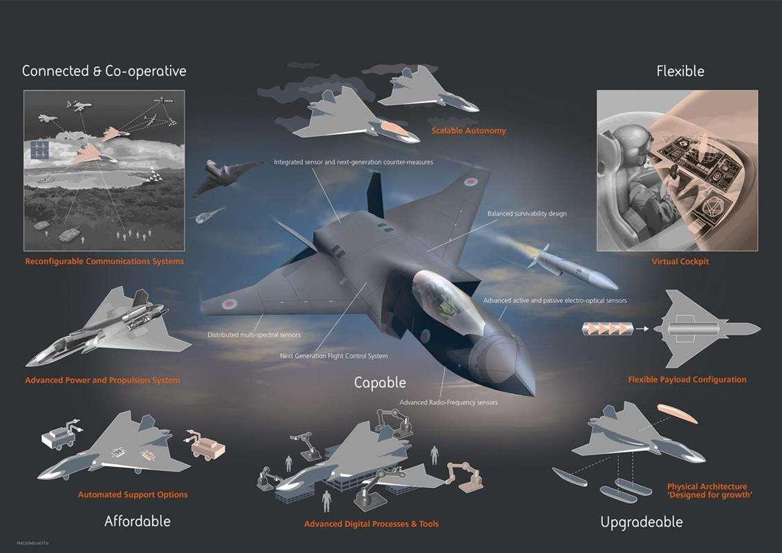 radar Tempest myśliwiec szóstej generacji