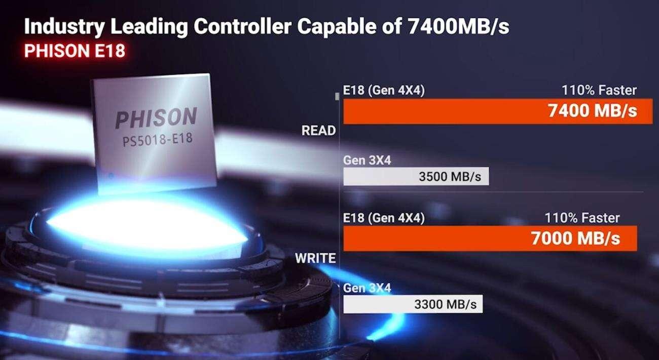 kontroler Phision PS5018-E18 (E18), specyfikacja Phision PS5018-E18 (E18)