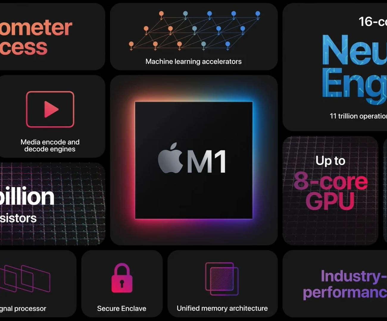 Ethereum procesora Apple M1