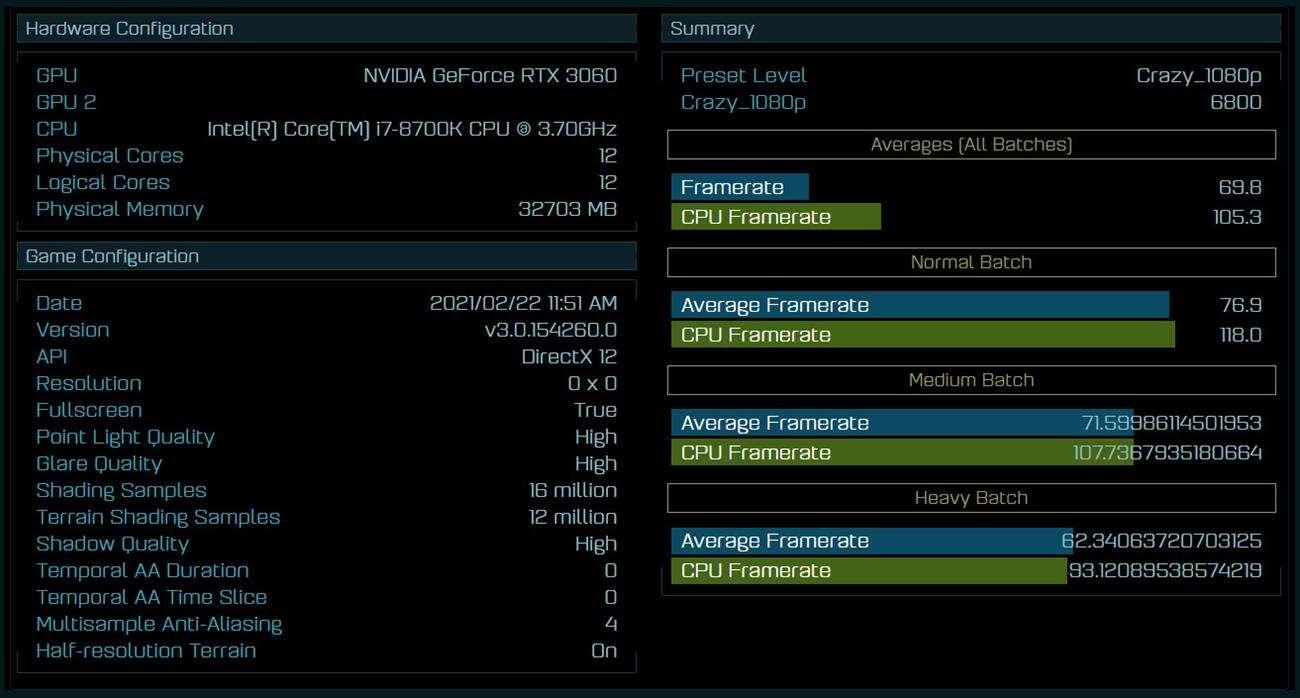 aots RTX 3060