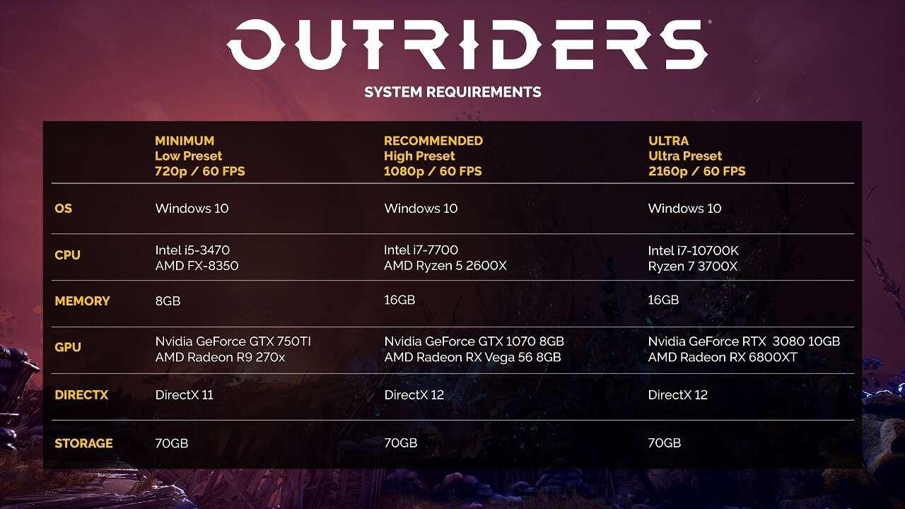 Outriders – test wydajności kart graficznych Nvidia