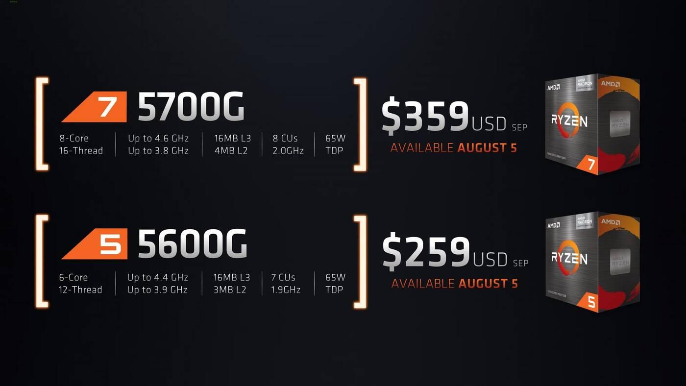 Zen 3+, FSR, nowe Ryzeny i Radeony,nowości AMD z Computex 2021, nowości AMD