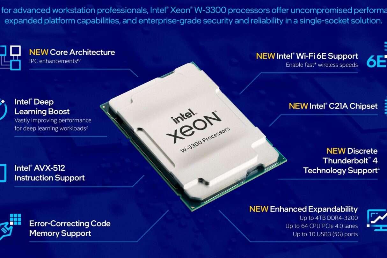 Premiera procesorów Intel Xeon W-3300, Intel Xeon W-3300, Xeon W-3300, premiera Intel Xeon W-3300,