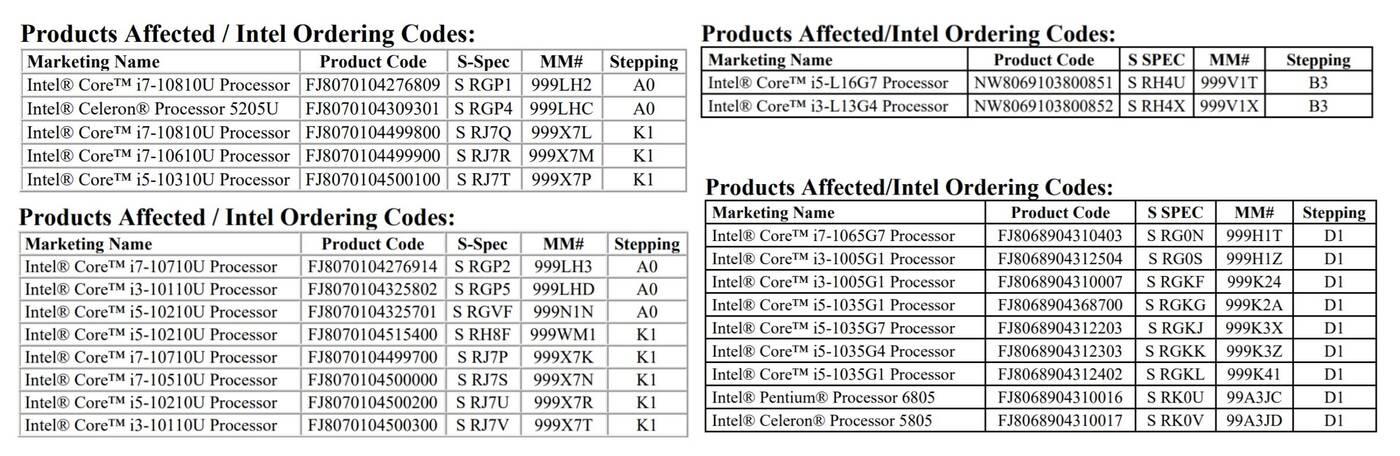 Cięcia oferty Intela, Intel, procesory Intel